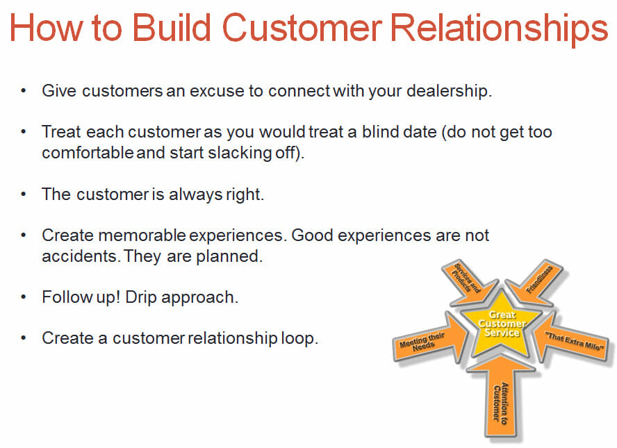 how to build customer relationships