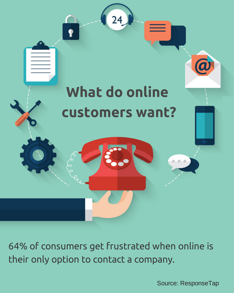 What to online  customers want-